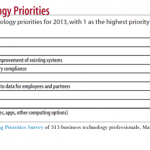 2013 Business Tech Priorities