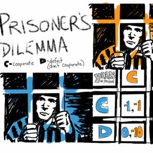 dilema_prisioneiro_c